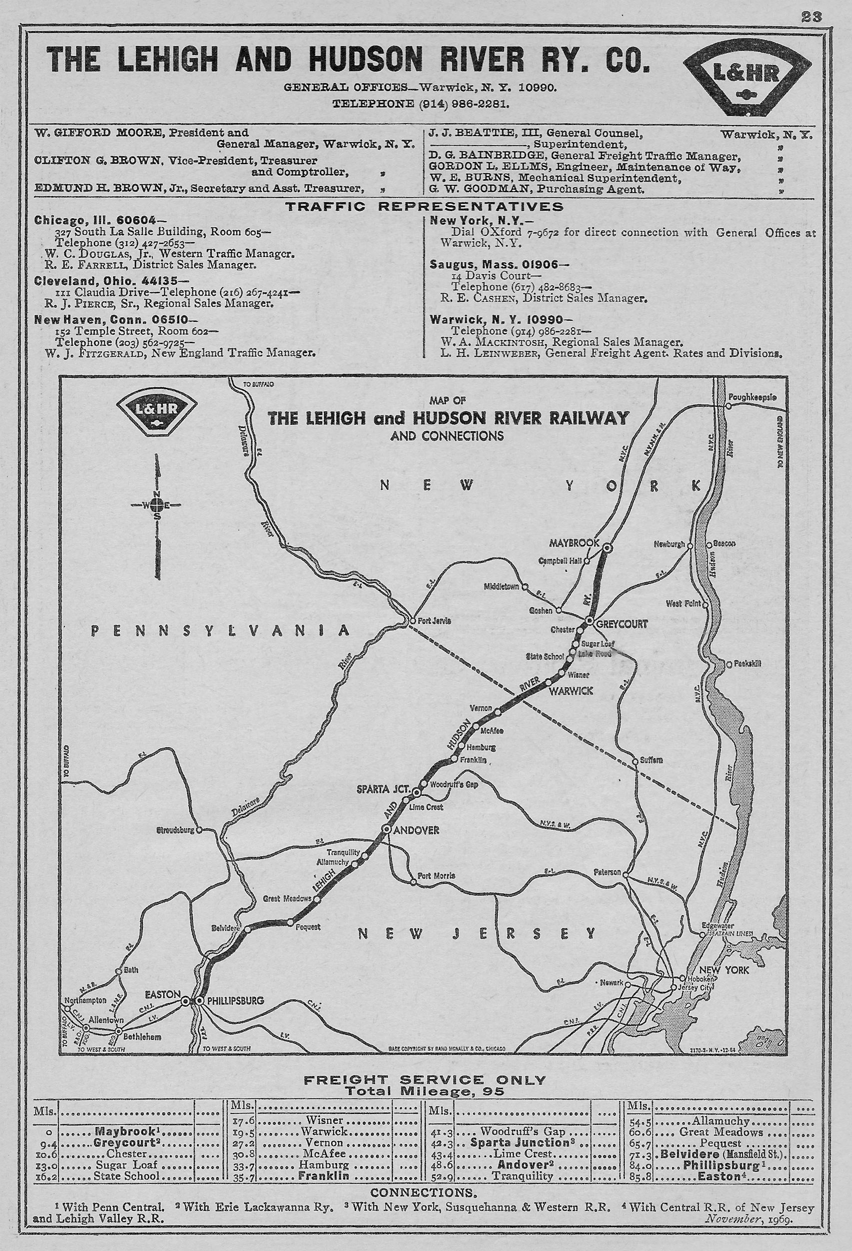 Lehigh and Hudson River Railway