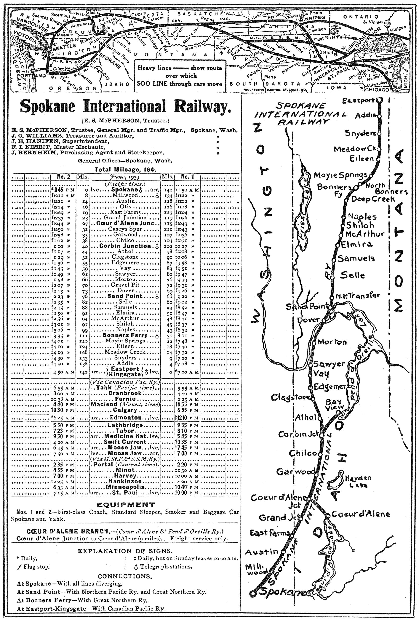 The Spokane International Railroad - Us railroad traffic map